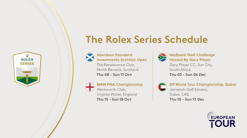 Tournament Annoucement Rolex Series3